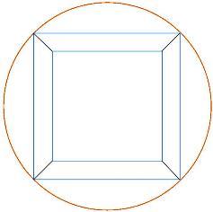 frame angles