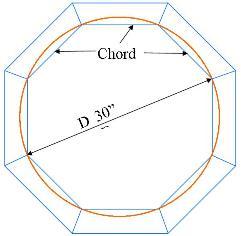 segmented frame